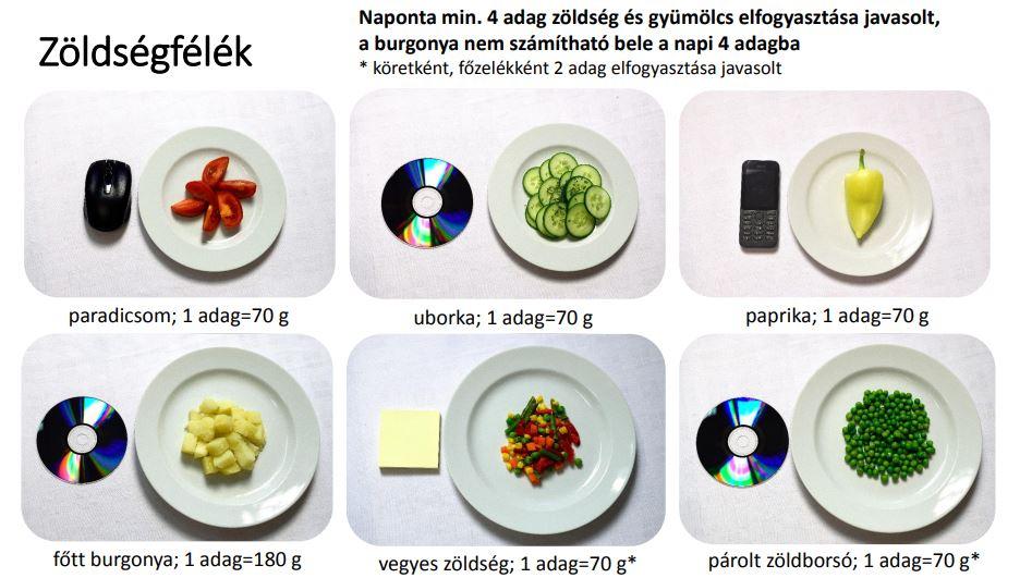 új diéta szerzői útmutató lr fogyókúra vélemények