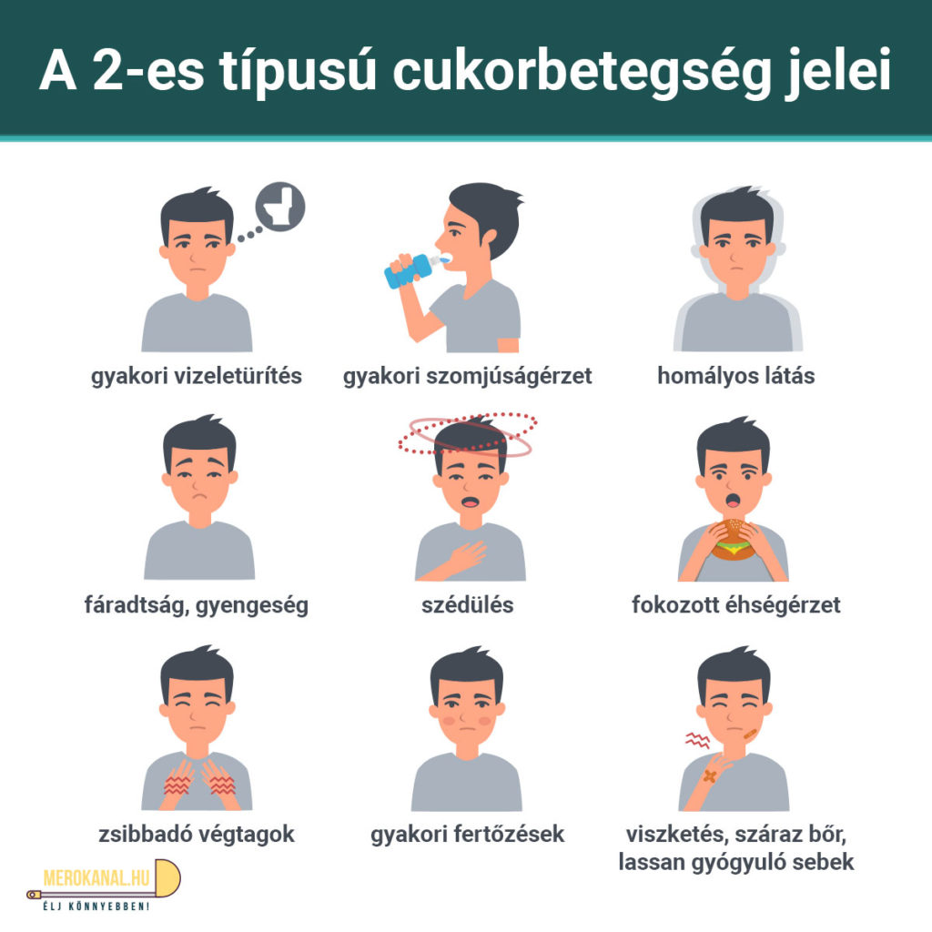 látási cukorbetegség)